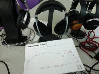Modified Sennheiser HD700